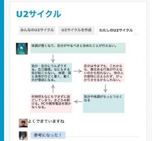 U2サイクル作成後画面画像