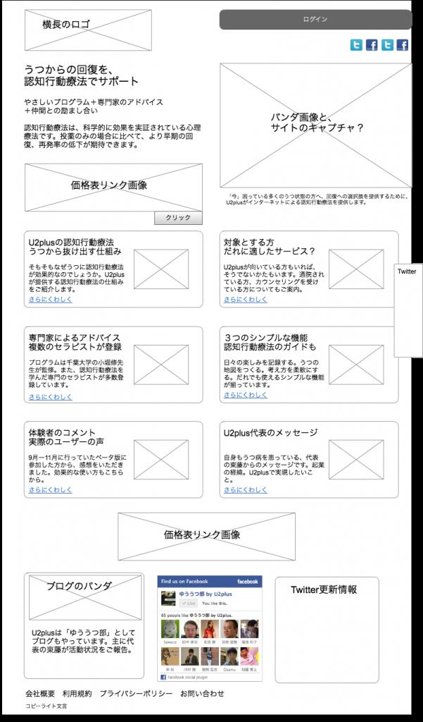 U2plusトップページのワイヤーフレームの画像
